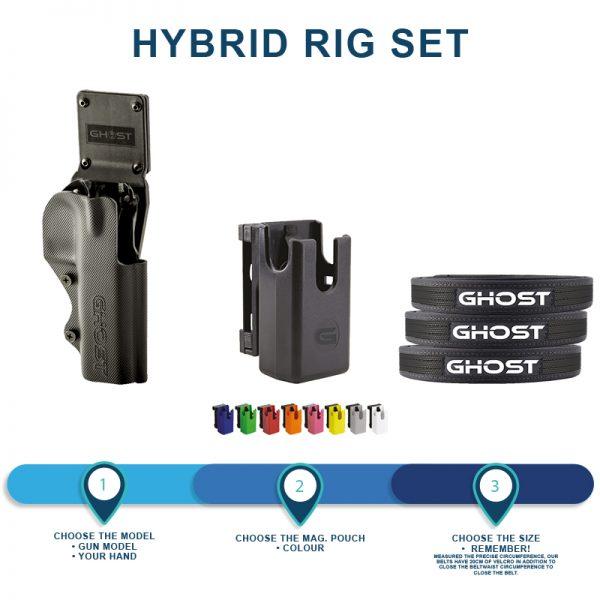 HYBRID RIGSETS